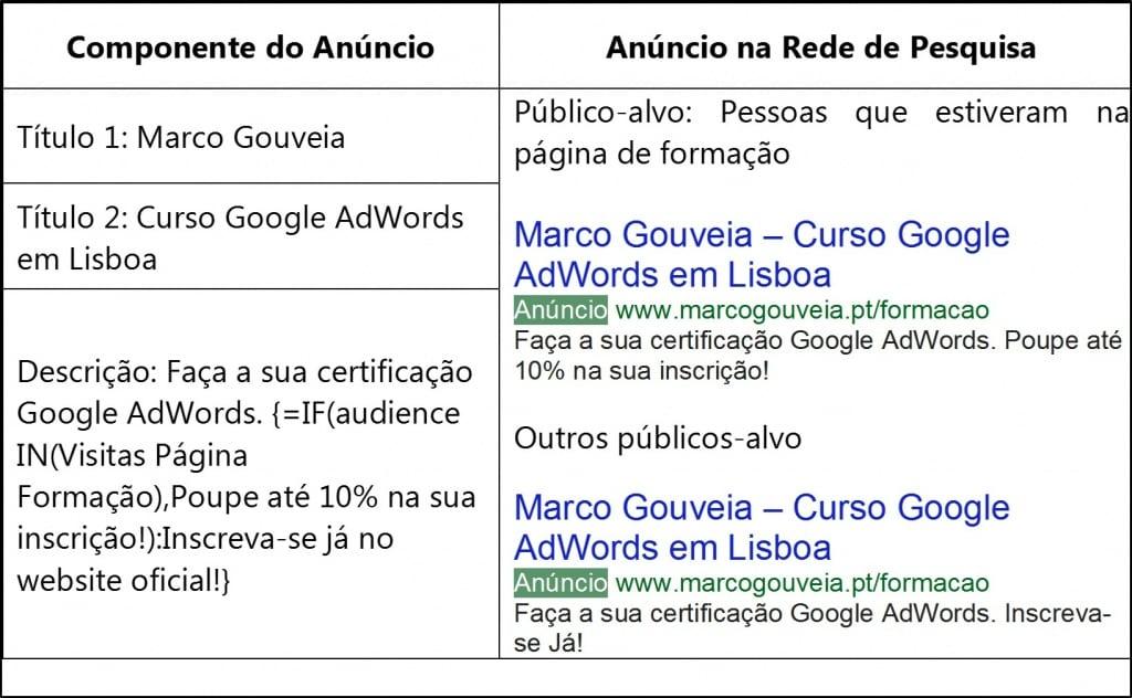 Funções IF para Personalizar os Anuncios no Google AdWords - Audiências