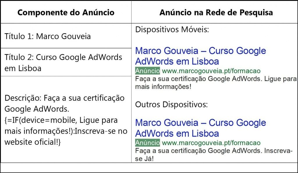 Funções IF para Personalizar os Anuncios no Google AdWords - Mobile